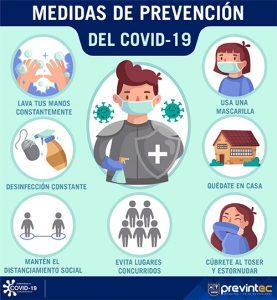 Medidas de Prevención del Covid